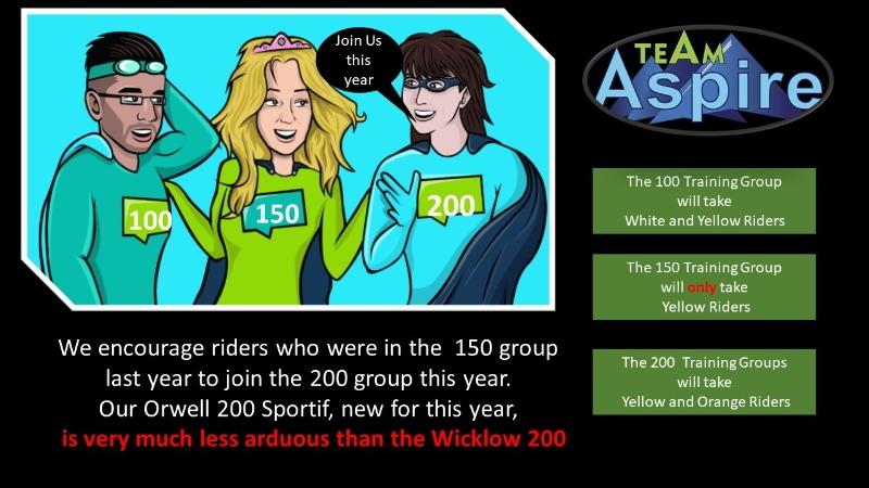 traininggroups_2020-03-03.jpg